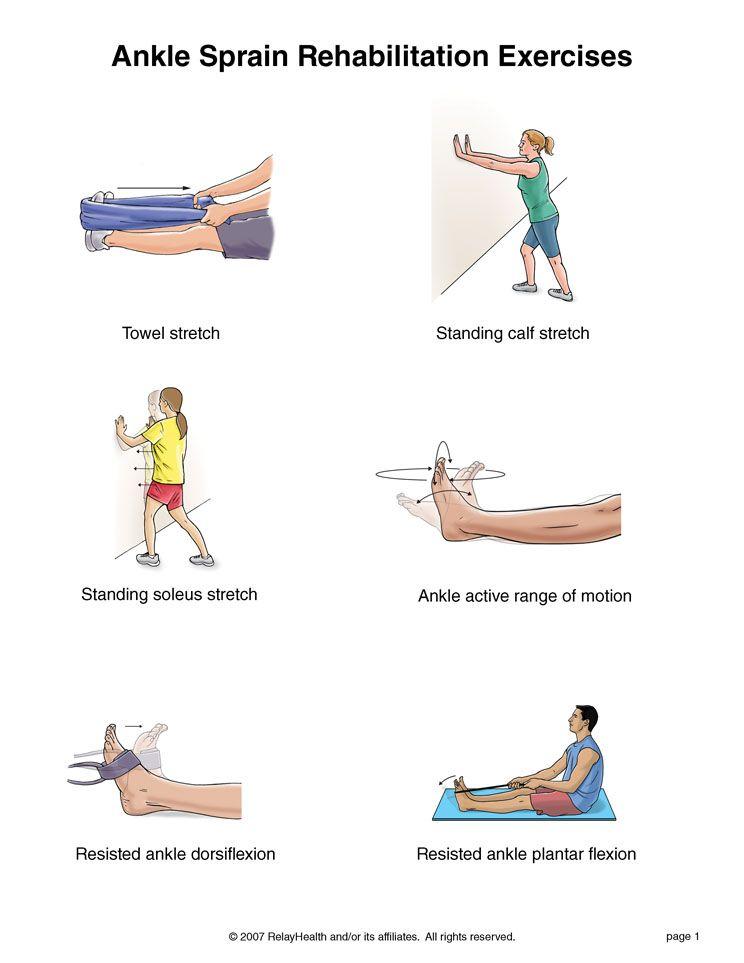 a sprain ízületi károsodás a jobb ízület ízületi gyulladása