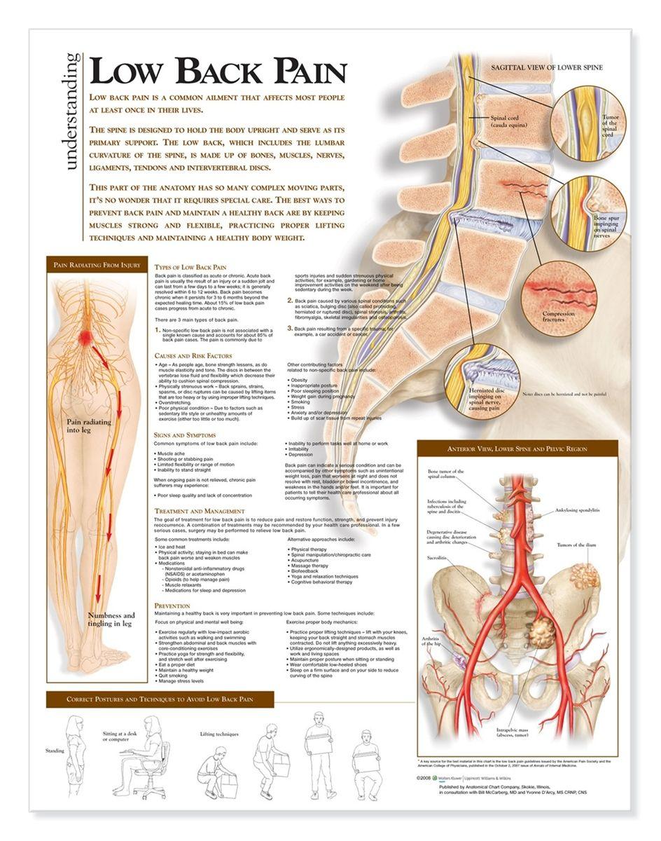 fájdalomcsillapítás térdízületi gyulladás esetén a láb kicsi ízületeinek ízületi gyulladás kezelése