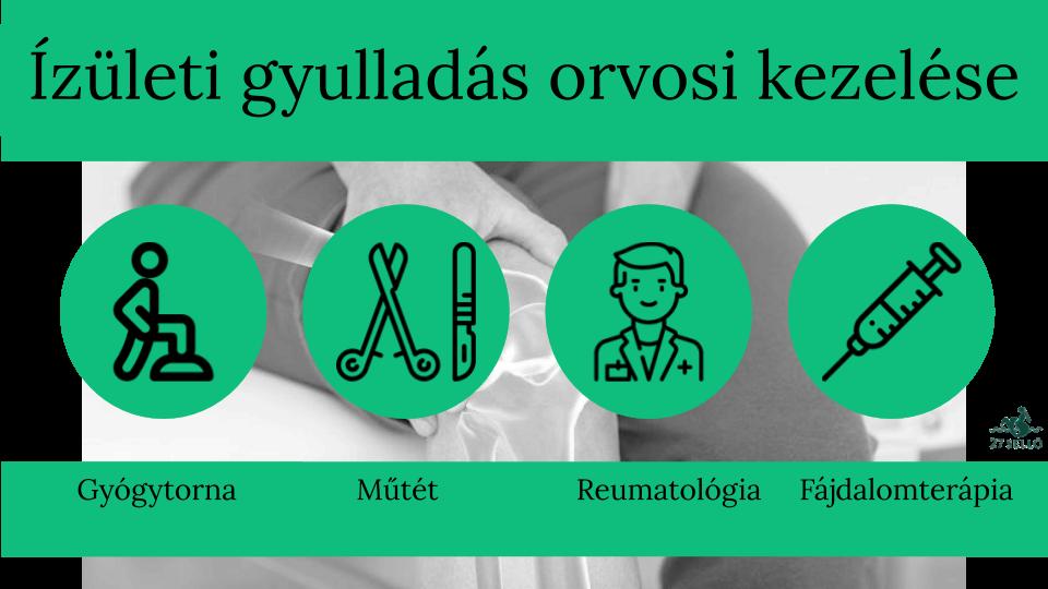 kenőcsök vagy gélek a nyaki osteochondrozishoz artrózis kezelése őssejtkészítményekkel