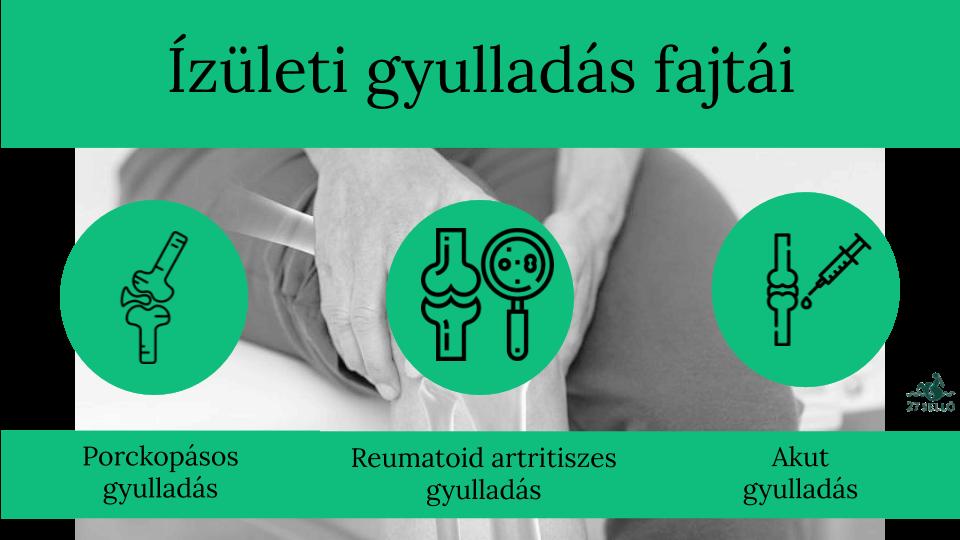 fertőző ízületi gyulladás, aki kezeli