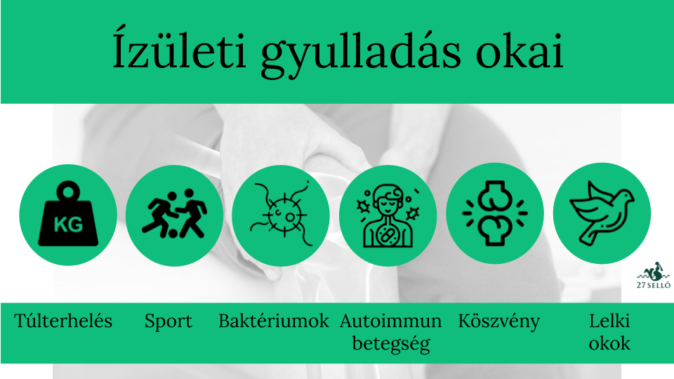 Az ízületi gyulladás kezelése természetes gyógymódokkal - HáziPatika