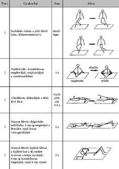 gimnasztika és kezelés