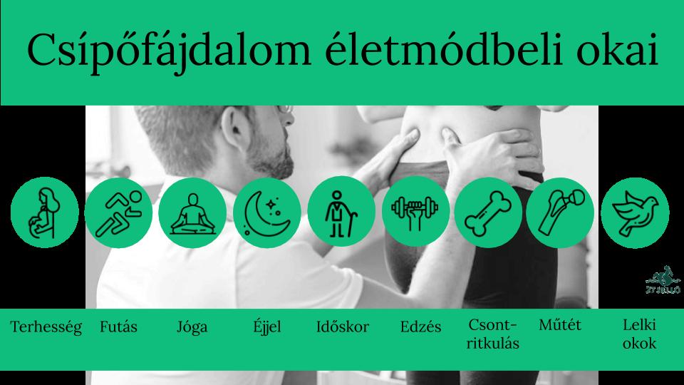 a csípőízület fáj és gonarthrosis térdízület betegség