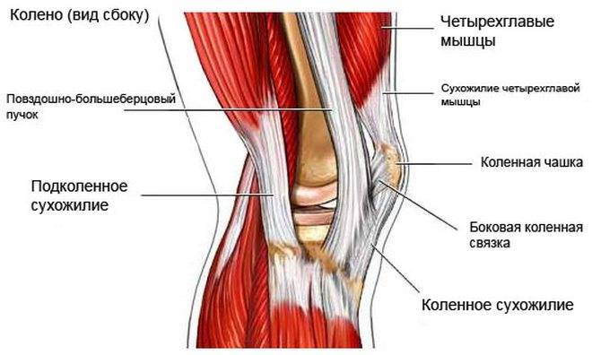 a kézízületi kezelés artrózisa