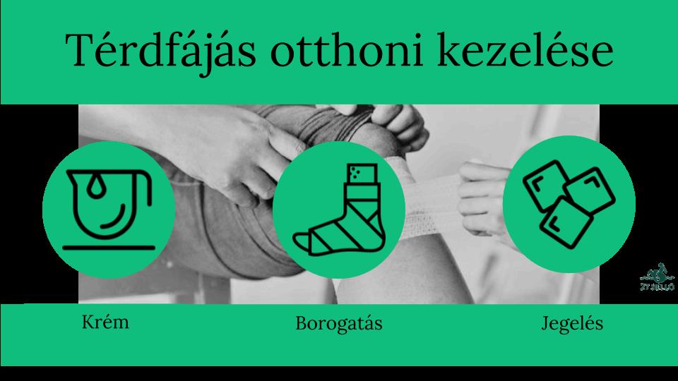 Izületi porckopás - Ars Medica Lézerklinika