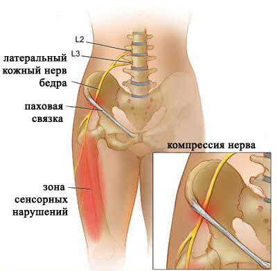 térd ízületi sérülés után a könyökízület periartritisz kezelési tünetei módszereket okoznak